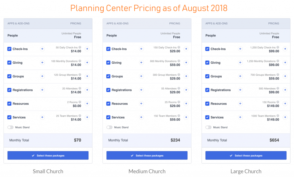 Planning Center Pricing